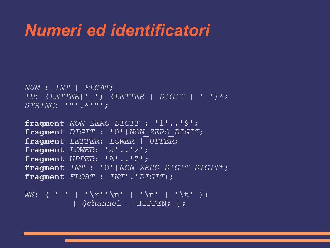 Numeri ed identificatori