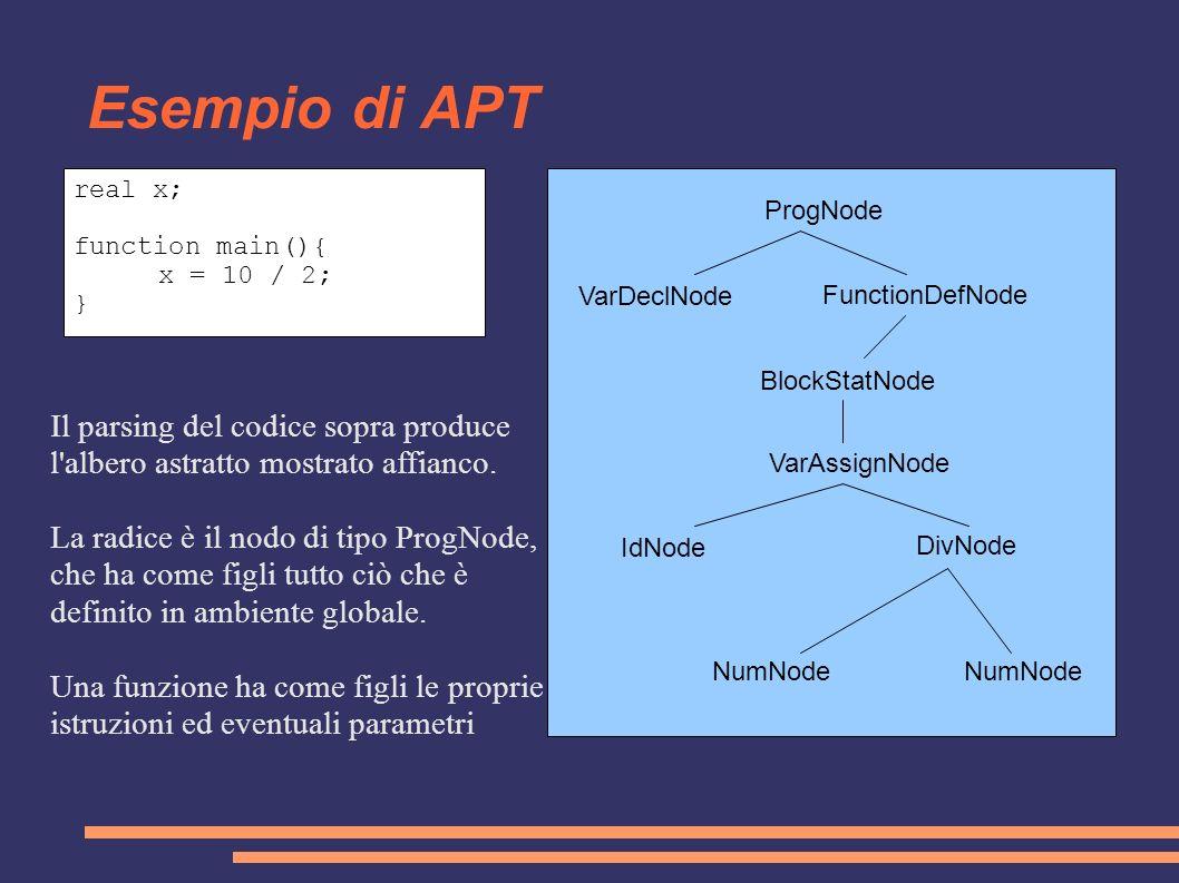 Esempio di APT Il parsing del codice sopra produce