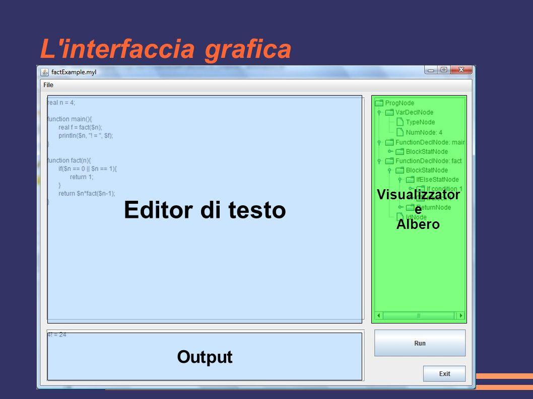 L interfaccia grafica Editor di testo Visualizzatore Albero Output