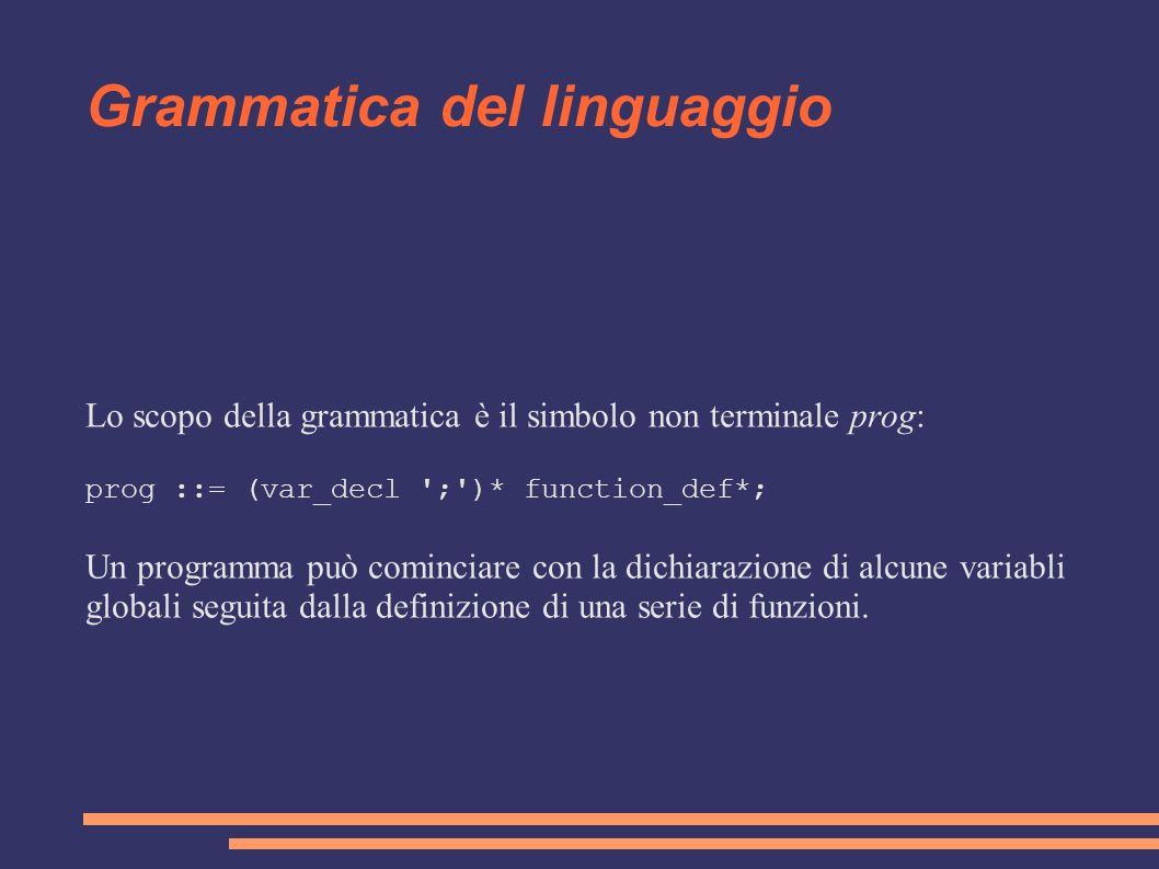Grammatica del linguaggio