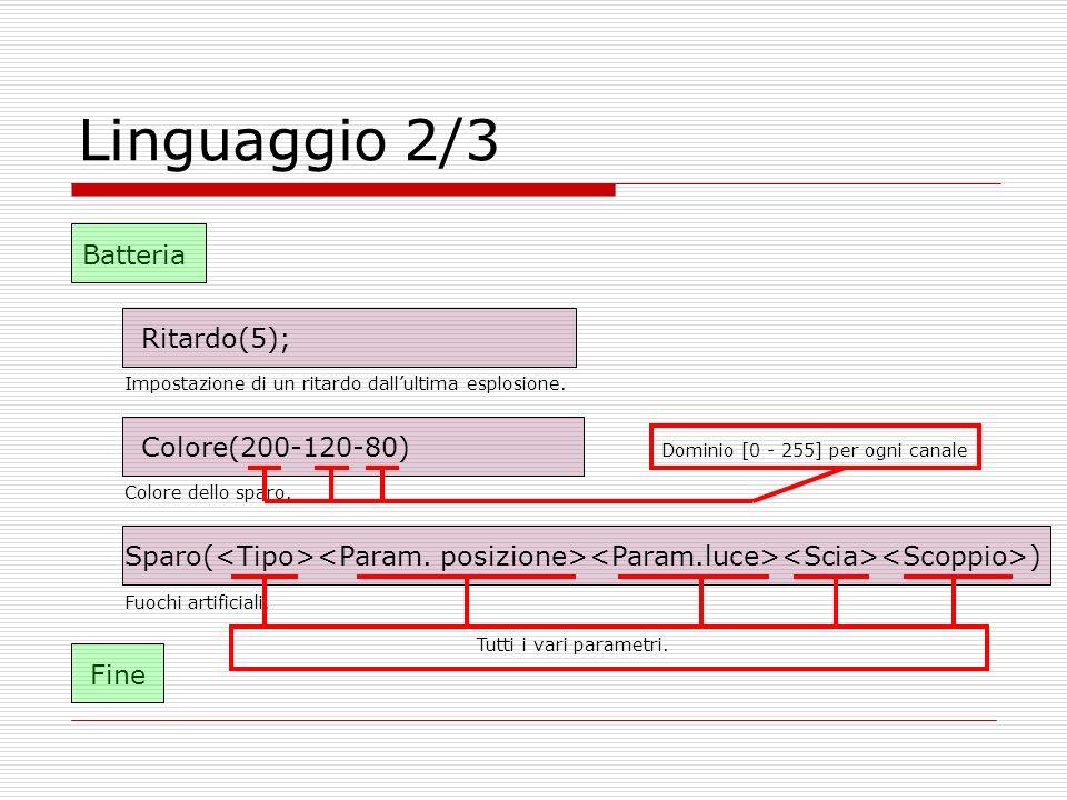Linguaggio 2/3 Batteria Ritardo(5); Colore(200-120-80)