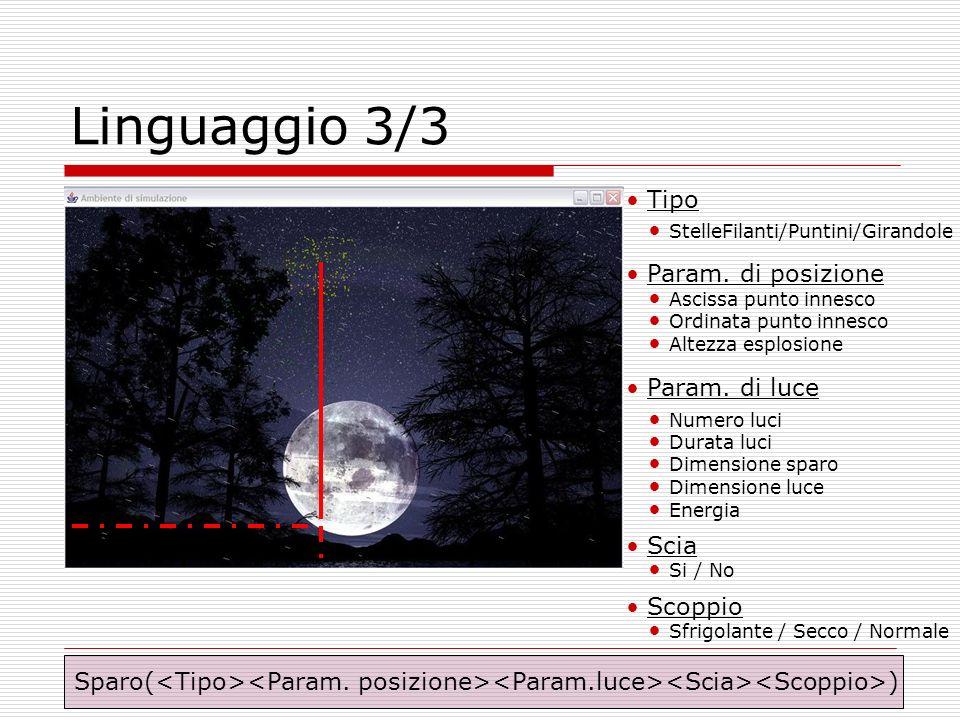 Linguaggio 3/3 Tipo StelleFilanti/Puntini/Girandole