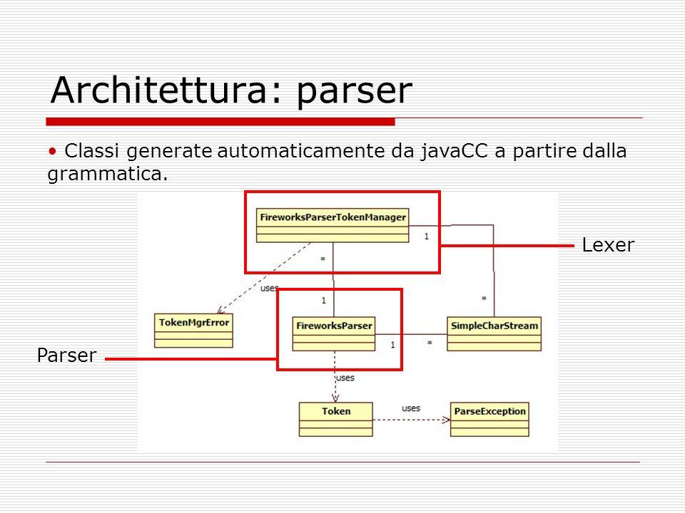 Architettura: parser Classi generate automaticamente da javaCC a partire dalla grammatica.