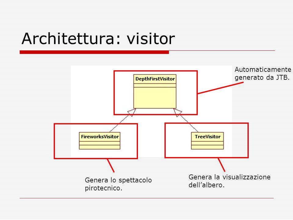 Architettura: visitor