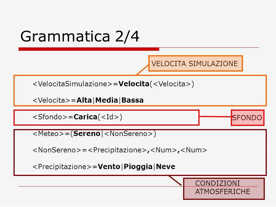 Grammatica 2/4 VELOCITA SIMULAZIONE