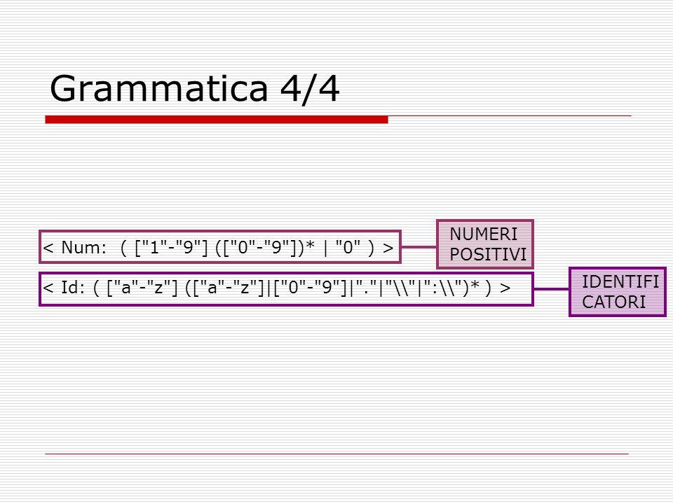 Grammatica 4/4 NUMERI POSITIVI