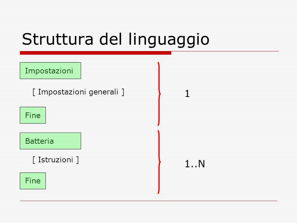 Struttura del linguaggio