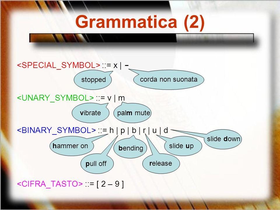 Grammatica (2) <SPECIAL_SYMBOL> ::= x | -