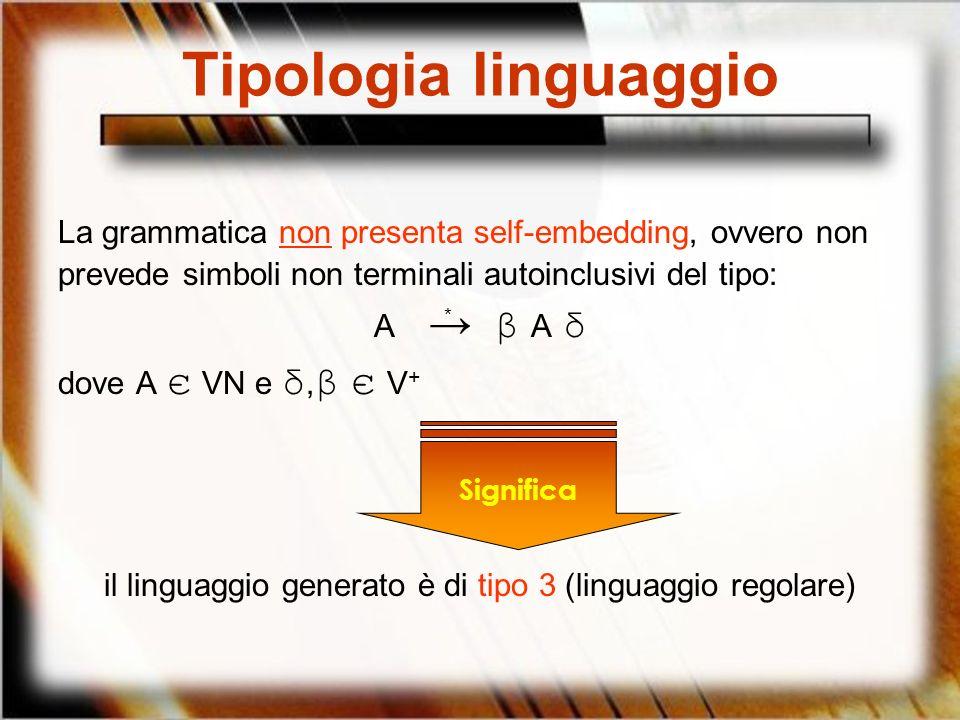 il linguaggio generato è di tipo 3 (linguaggio regolare)