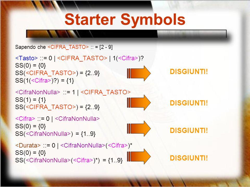 Starter Symbols DISGIUNTI! DISGIUNTI! DISGIUNTI! DISGIUNTI!