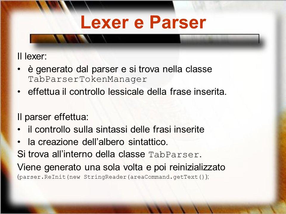 Lexer e Parser Il lexer: