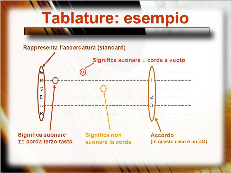 Tablature: esempio Rappresenta l'accordatura (standard)