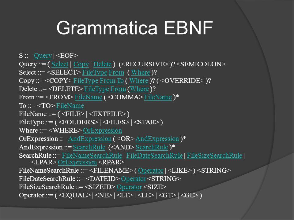 Grammatica EBNF