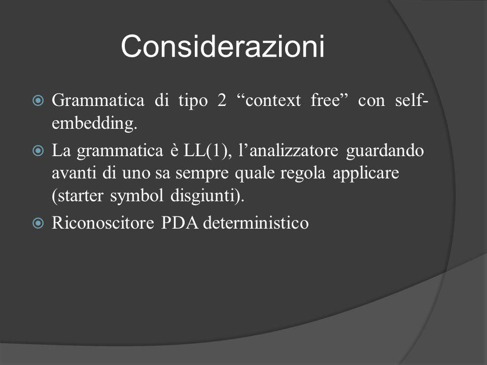 Considerazioni Grammatica di tipo 2 context free con self-embedding.