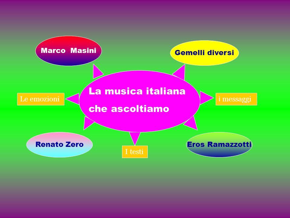 La musica italiana che ascoltiamo Marco Masini Gemelli diversi