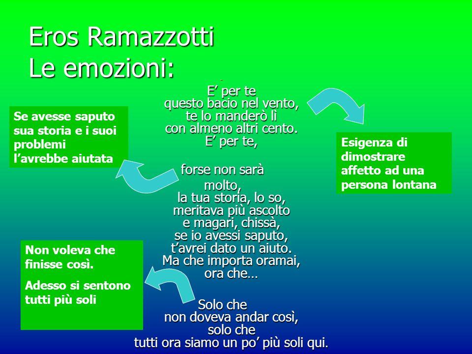 Eros Ramazzotti Le emozioni:
