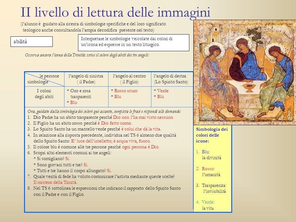 II livello di lettura delle immagini (l'alunno è guidato alla ricerca di simbologie specifiche e del loro significato teologico anche consultandola l'ampia decodifica presente nel testo)