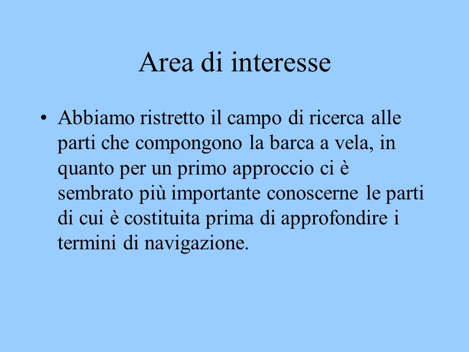 Area di interesse