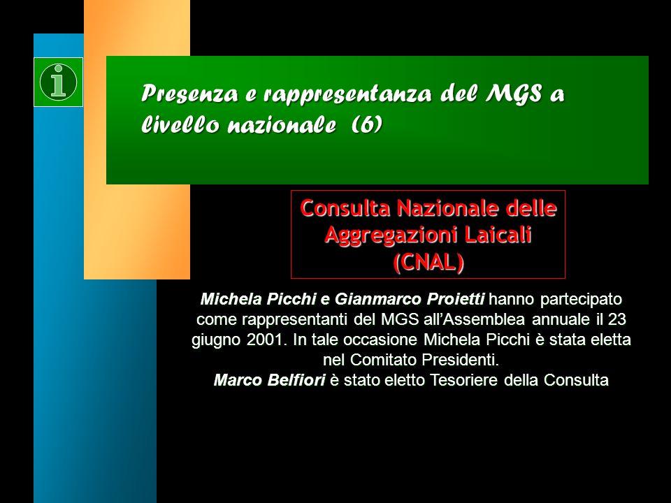 Presenza e rappresentanza del MGS a livello nazionale (6)