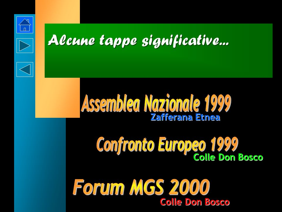 Alcune tappe significative...