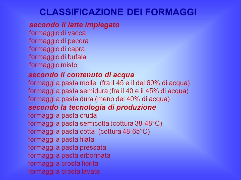 CLASSIFICAZIONE DEI FORMAGGI
