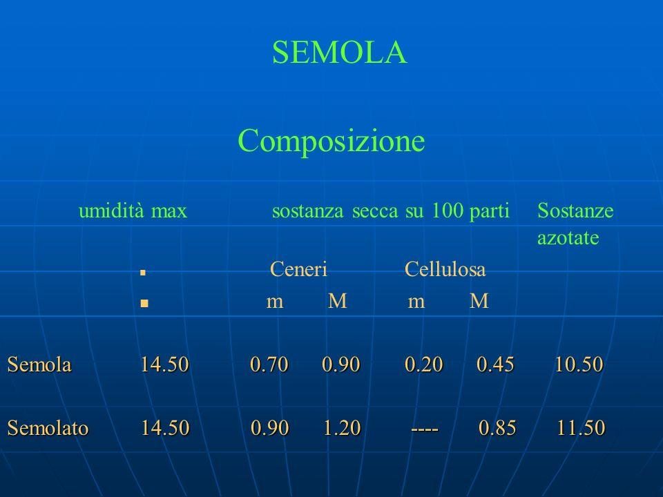 SEMOLA Composizione. umidità max sostanza secca su 100 parti Sostanze azotate. Ceneri Cellulosa.