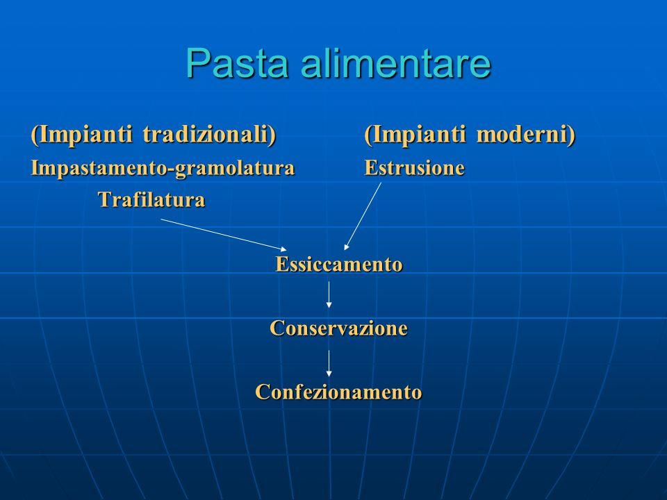 Pasta alimentare (Impianti tradizionali) (Impianti moderni)