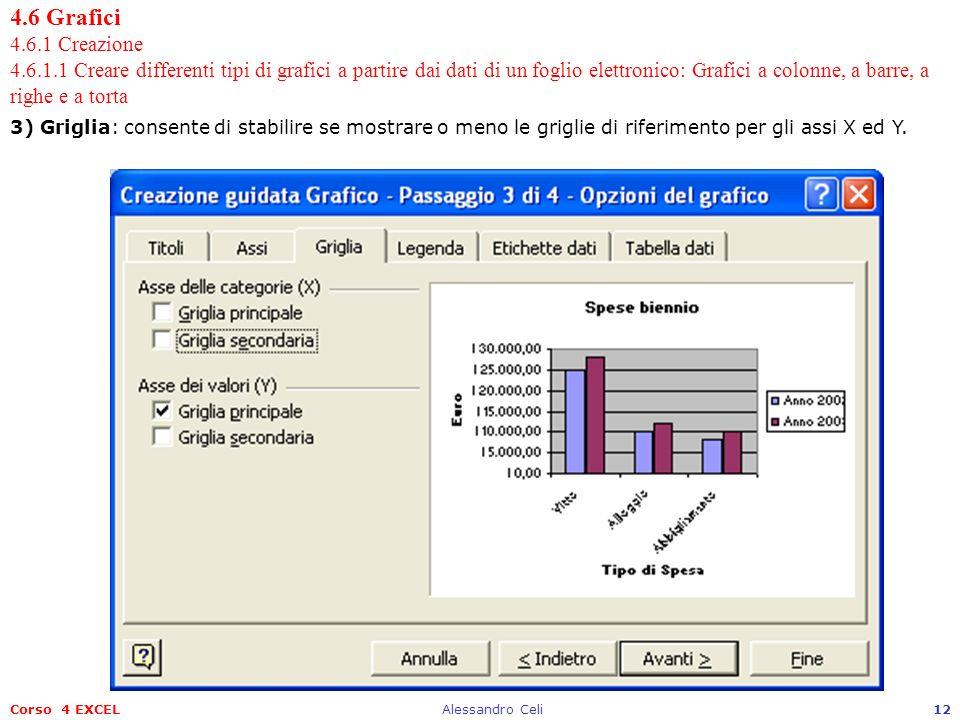 4.6 Grafici 4.6.1 Creazione 4.6.1.1 Creare differenti tipi di grafici a partire dai dati di un foglio elettronico: Grafici a colonne, a barre, a righe e a torta