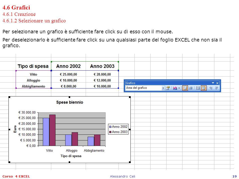4.6 Grafici 4.6.1 Creazione 4.6.1.2 Selezionare un grafico