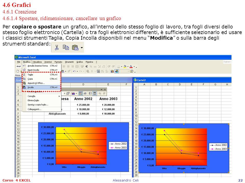 4.6 Grafici 4.6.1 Creazione 4.6.1.4 Spostare, ridimensionare, cancellare un grafico