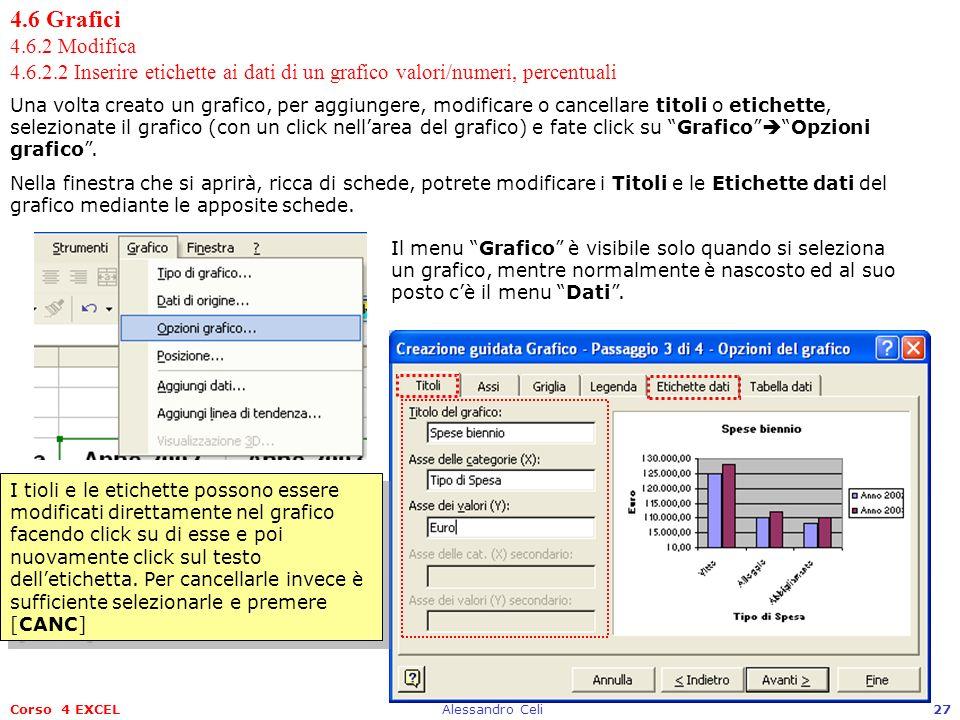 4.6 Grafici 4.6.2 Modifica 4.6.2.2 Inserire etichette ai dati di un grafico valori/numeri, percentuali