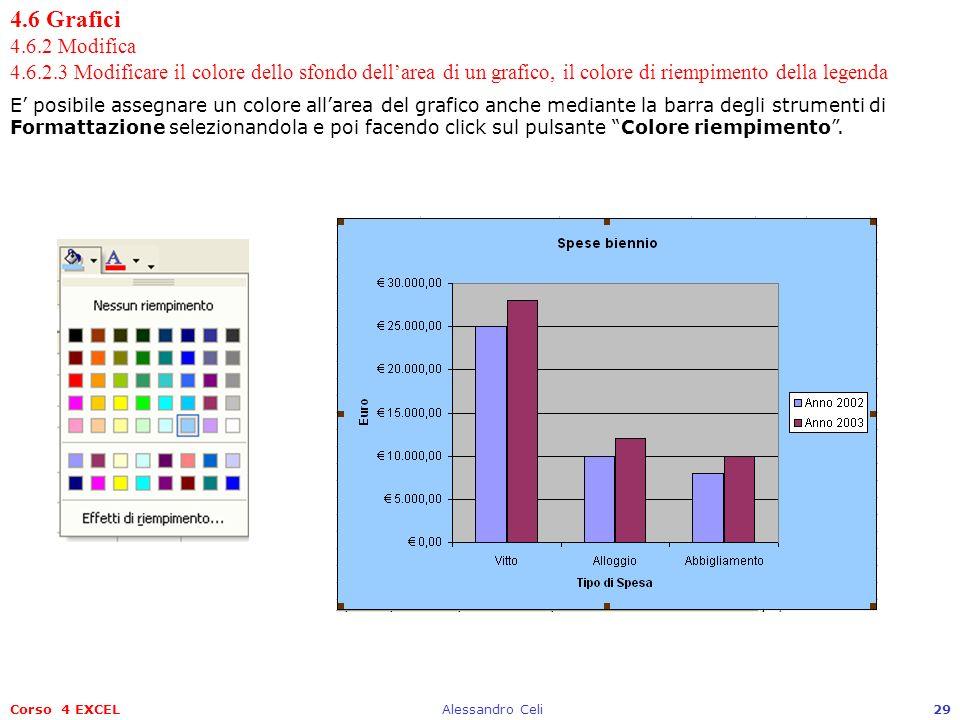 4.6 Grafici 4.6.2 Modifica 4.6.2.3 Modificare il colore dello sfondo dell'area di un grafico, il colore di riempimento della legenda