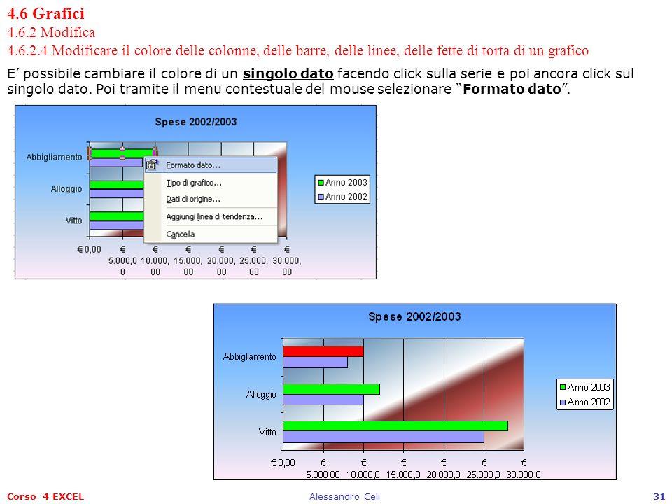4.6 Grafici 4.6.2 Modifica 4.6.2.4 Modificare il colore delle colonne, delle barre, delle linee, delle fette di torta di un grafico