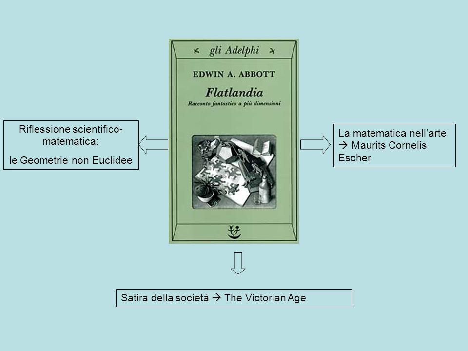 Riflessione scientifico-matematica: le Geometrie non Euclidee