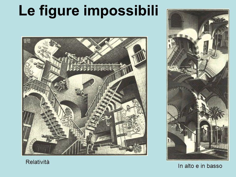 Le figure impossibili Relatività In alto e in basso