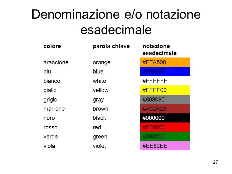 Denominazione e/o notazione esadecimale