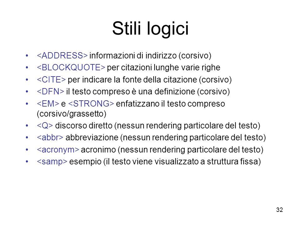 Stili logici <ADDRESS> informazioni di indirizzo (corsivo)