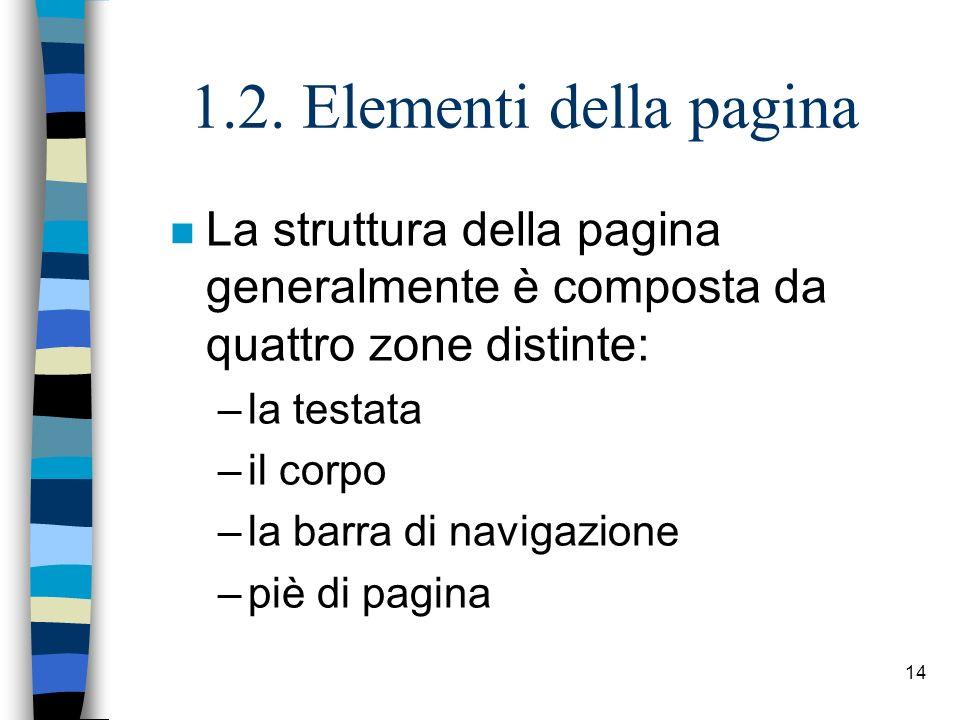 1.2. Elementi della pagina La struttura della pagina generalmente è composta da quattro zone distinte: