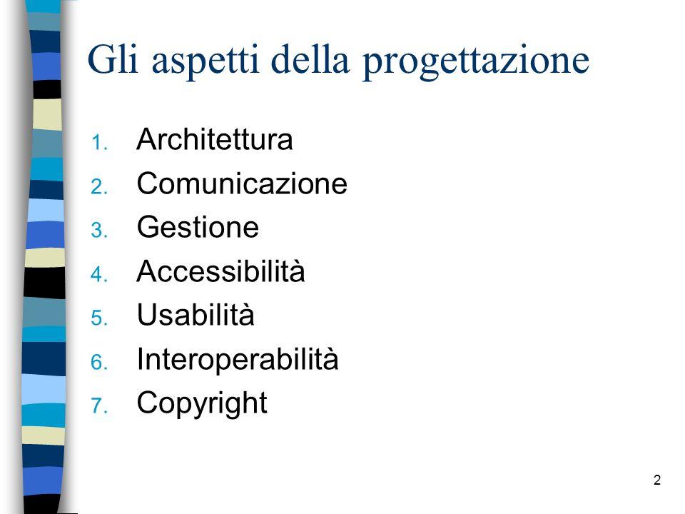 Gli aspetti della progettazione
