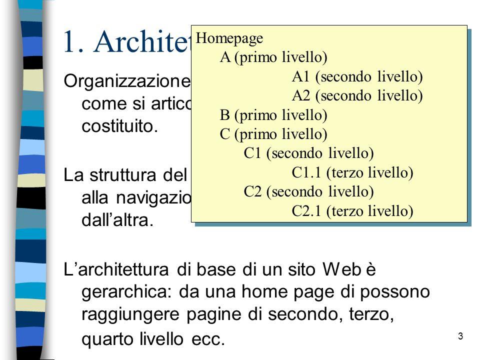 1. Architettura Homepage. A (primo livello) A1 (secondo livello) A2 (secondo livello) B (primo livello)