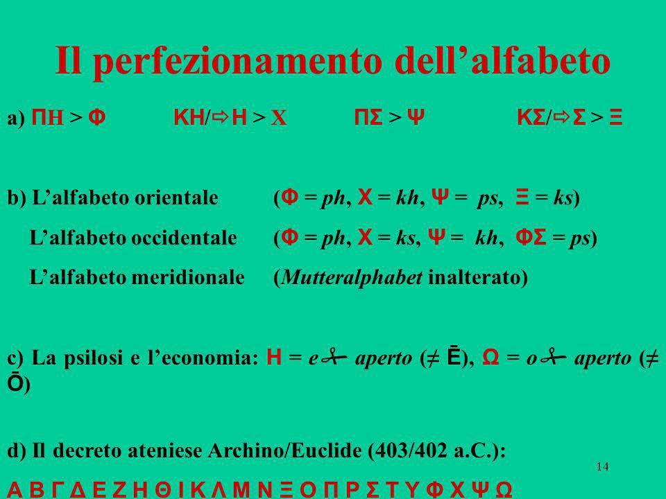 Il perfezionamento dell'alfabeto