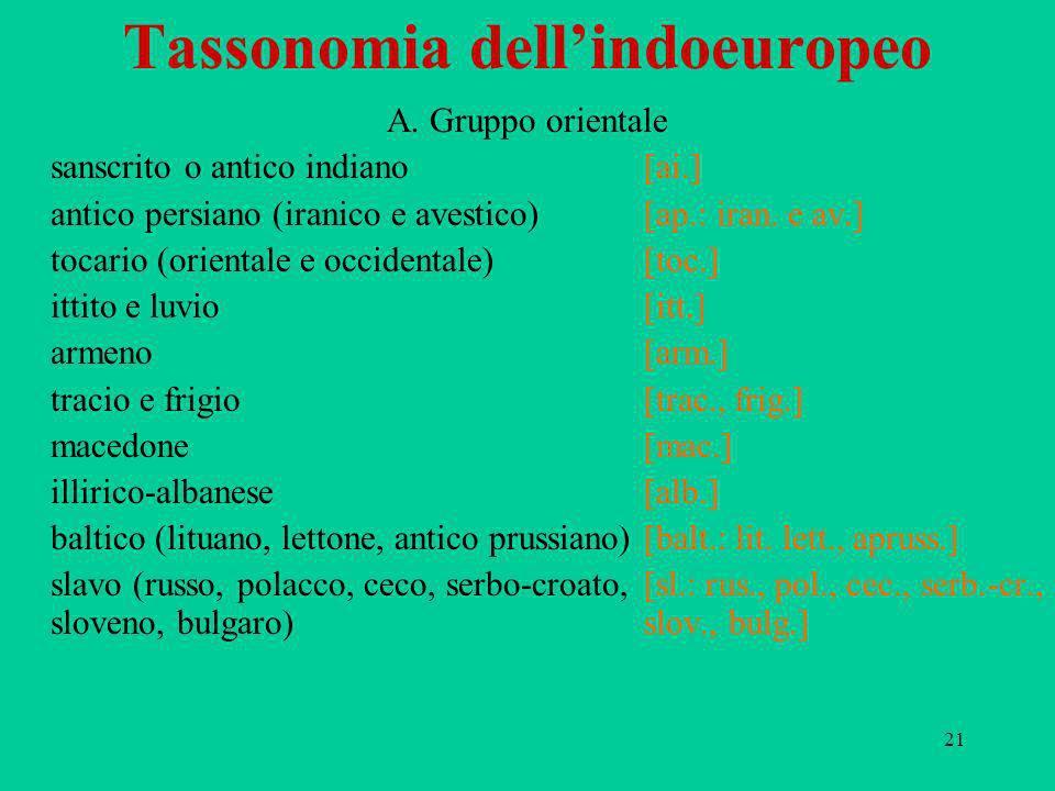 Tassonomia dell'indoeuropeo