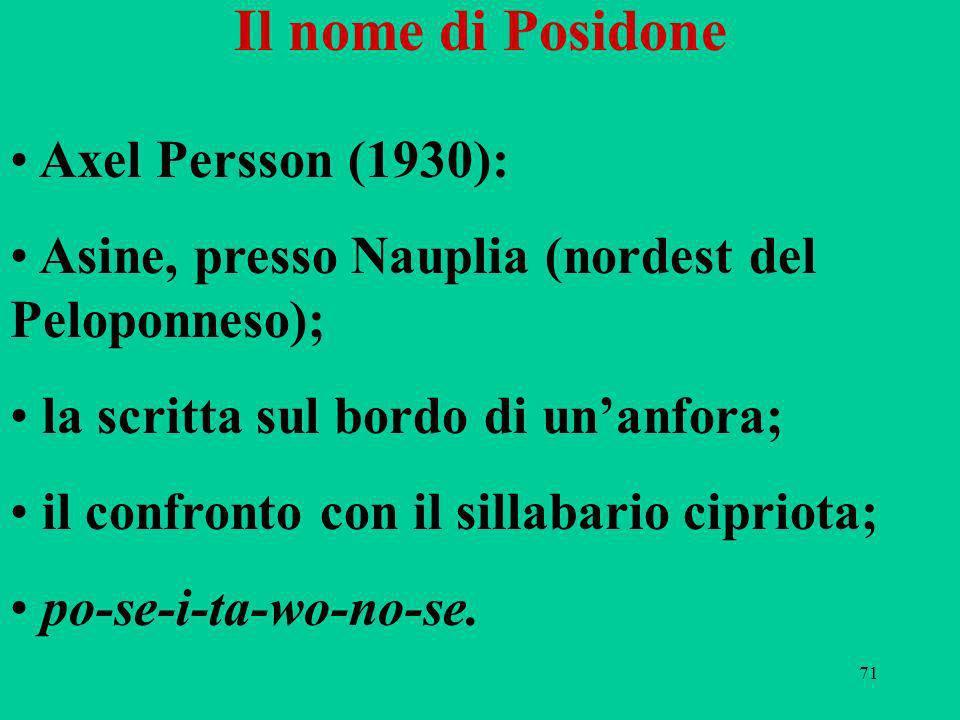 Il nome di Posidone Axel Persson (1930):
