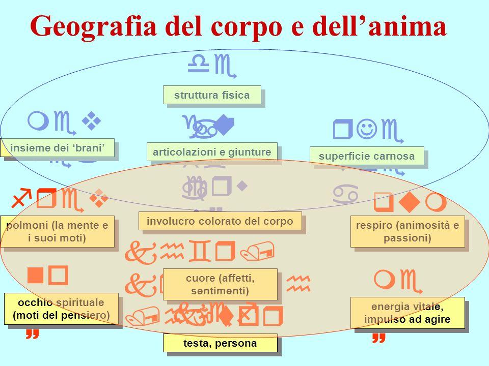Geografia del corpo e dell'anima