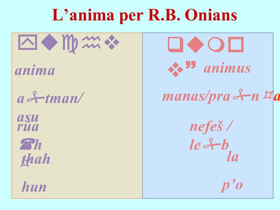 yuchv qumov~ L'anima per R.B. Onians animus anima manas/prana