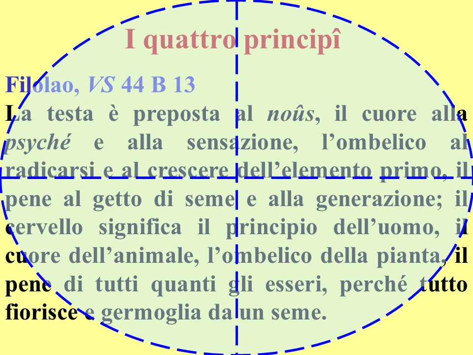 I quattro principî Filolao, VS 44 B 13