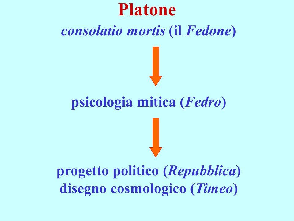 Platone consolatio mortis (il Fedone) psicologia mitica (Fedro)