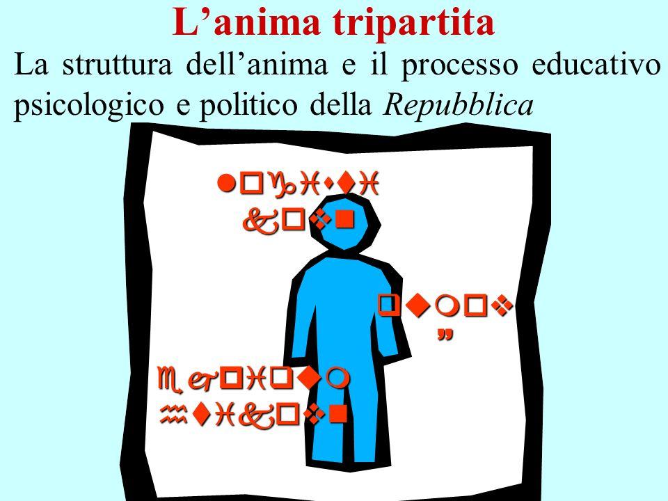 L'anima tripartita La struttura dell'anima e il processo educativo psicologico e politico della Repubblica.