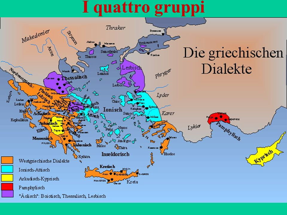 I quattro gruppi