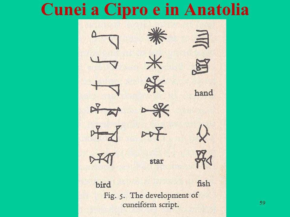 Cunei a Cipro e in Anatolia